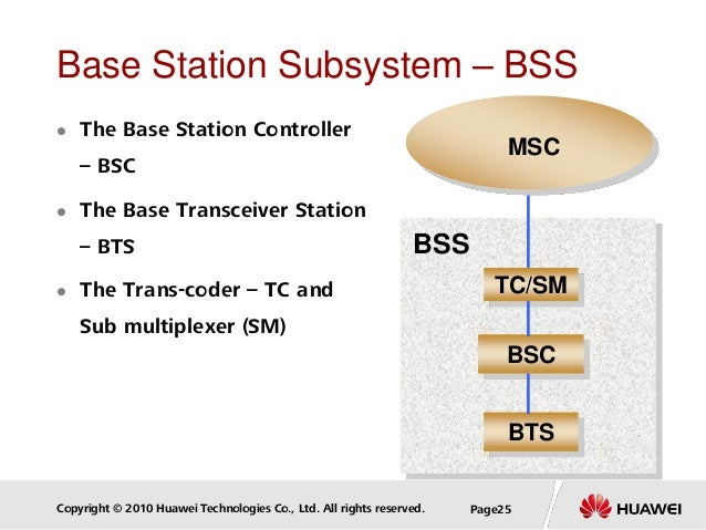 Copyright © 2010 Huawei Technologies Co., Ltd. All rights reserved. Page25 BTS BSC TC/SM BSS MSC Base Station Subsystem – ...
