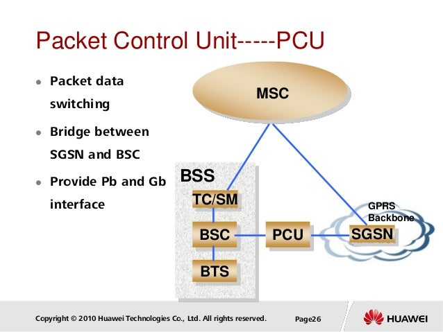 Copyright © 2010 Huawei Technologies Co., Ltd. All rights reserved. Page26 BTS BSC TC/SM BSS MSC Packet Control Unit-----P...