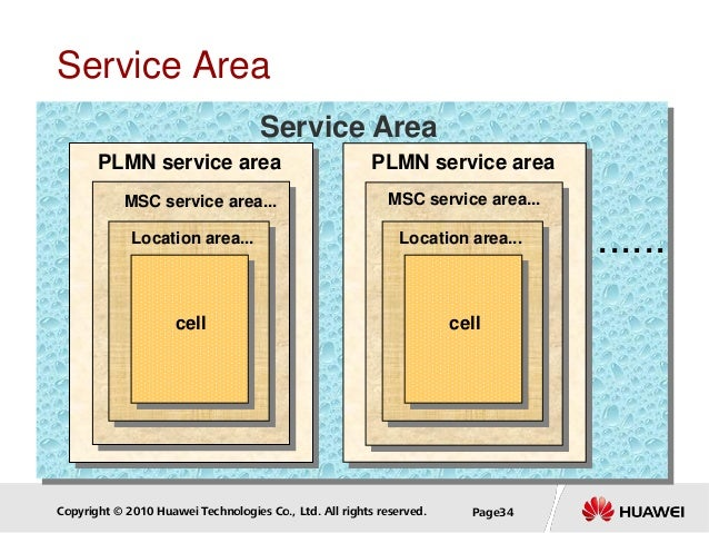 Copyright © 2010 Huawei Technologies Co., Ltd. All rights reserved. Page34 Service Area PLMN service area ...... Service A...