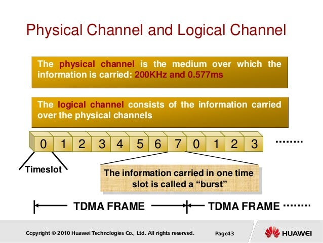 Copyright © 2010 Huawei Technologies Co., Ltd. All rights reserved. Page43 2 30 16 74 52 3 The physical channel is the med...