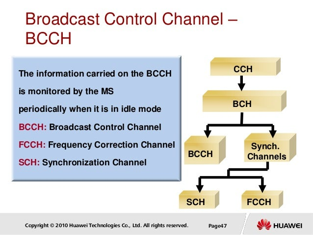 Copyright © 2010 Huawei Technologies Co., Ltd. All rights reserved. Page47 CCH BCH BCCH Synch. Channels SCH FCCH The infor...