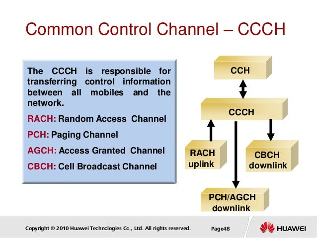 Copyright © 2010 Huawei Technologies Co., Ltd. All rights reserved. Page48 CCH CCCH RACH uplink CBCH downlink PCH/AGCH dow...