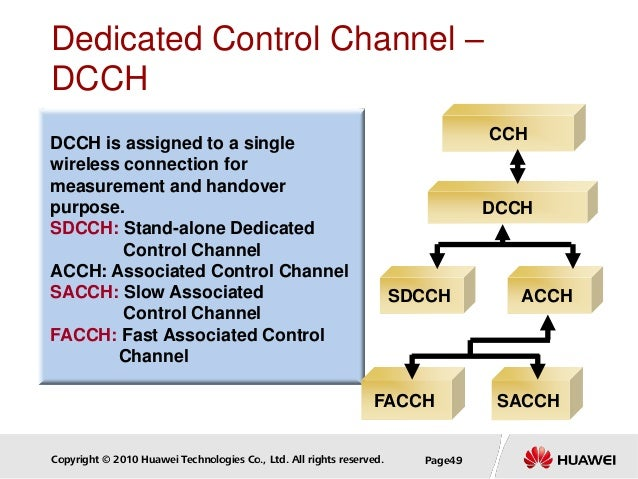 Copyright © 2010 Huawei Technologies Co., Ltd. All rights reserved. Page49 CCH DCCH SDCCH FACCH SACCH DCCH is assigned to ...