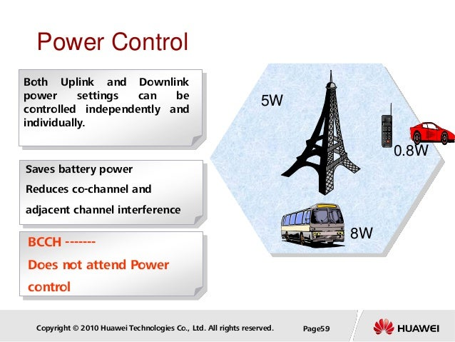 Copyright © 2010 Huawei Technologies Co., Ltd. All rights reserved. Page59 Power Control Saves battery power Reduces co-ch...