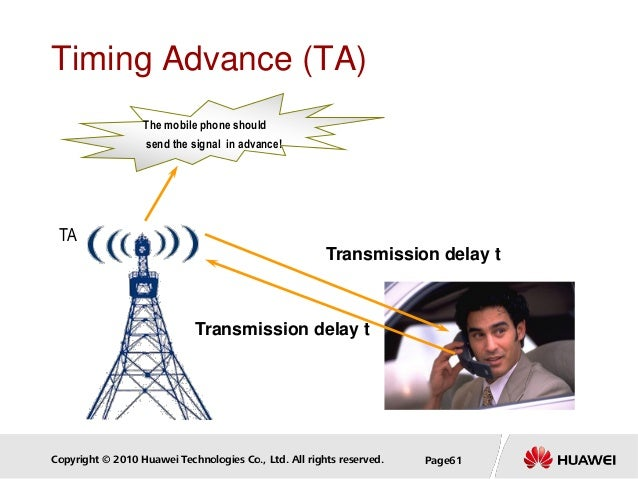 Copyright © 2010 Huawei Technologies Co., Ltd. All rights reserved. Page61 Timing Advance (TA) Transmission delay t Transm...