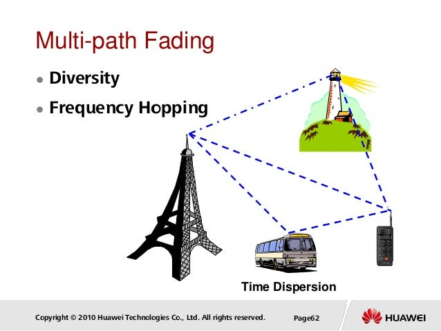 Copyright © 2010 Huawei Technologies Co., Ltd. All rights reserved. Page62 Multi-path Fading  Diversity  Frequency Hoppi...