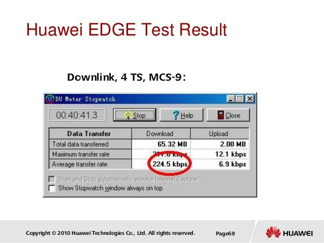 Copyright © 2010 Huawei Technologies Co., Ltd. All rights reserved. Page69 Huawei EDGE Test Result Downlink, 4 TS, MCS-9:
