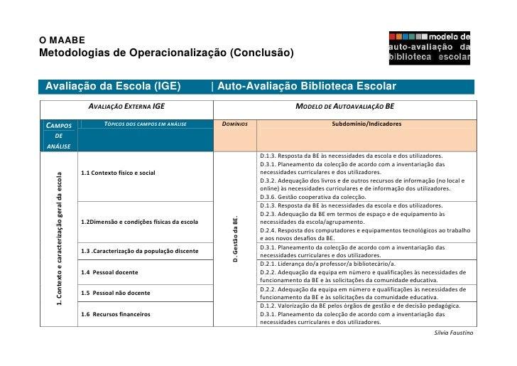 O MAABE Metodologias de Operacionalização (Conclusão)    Avaliação da Escola (IGE)                                        ...