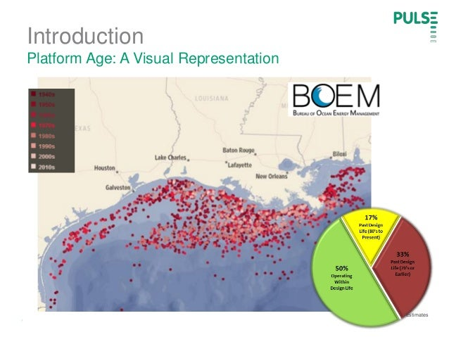 OMAE  Real Time Monitoring to Extend Operating Life of Offshore Platforms Slide 3