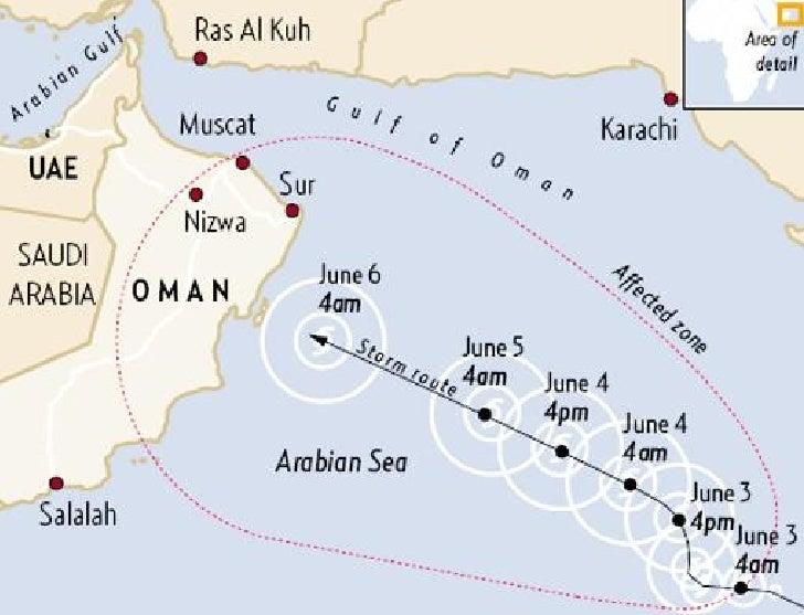 Oman   Twister