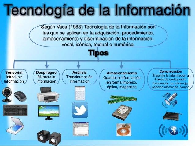 Tecnologia De La Informacion