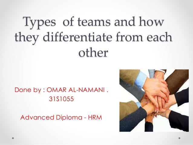 Types of teams and how they differentiate from each other Done by : OMAR AL-NAMANI . 31S1055 Advanced Diploma - HRM