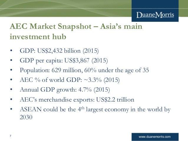 Lawyer in Vietnam Dr  Oliver Massmann ASEAN's New Direction