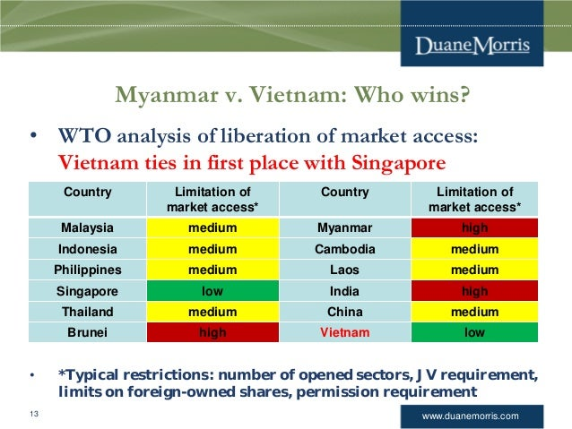 country analysis myanmar .