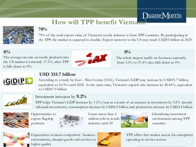 establish the impact of supply chains Impact of tariffs positive impacts if the tariffs are strictly restricted to china and do not affect the cross-border supply chain, vietnamese exporters will be more competitive and will see an increase in demand for their products, especially textiles and garments.