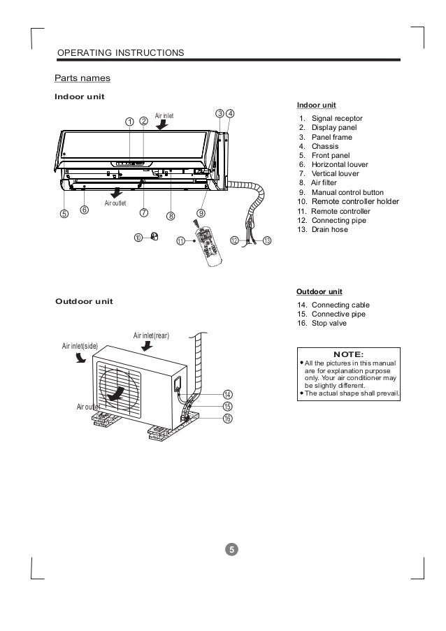 split ac manual various owner manual guide u2022 rh justk co Air Condition Cabling Mini Split Air Conditioner