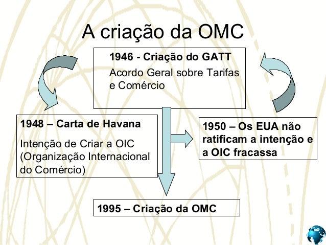 A criação da OMC 1946 - Criação do GATT Acordo Geral sobre Tarifas e Comércio 1995 – Criação da OMC 1948 – Carta de Havana...