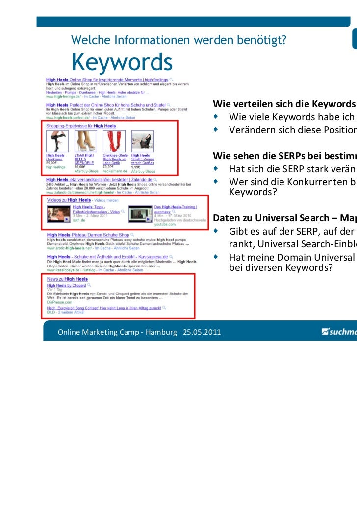 Welche Informationen werden benötigt?   Keywords                                       Wie verteilen sich die Keywords auf...