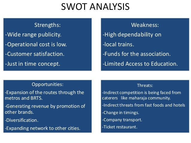 motivation case study with swot analysis Kfc swot case study 02774170) swot analysis: strengths: analyse the case study with reference to michael porter's theory of competitive advantage and.