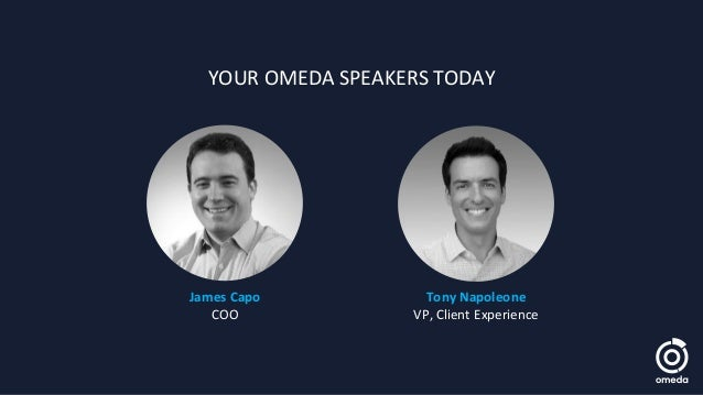 James Capo COO Tony Napoleone VP, Client Experience YOUR OMEDA SPEAKERS TODAY