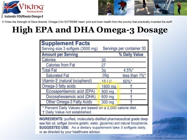 Omega 3 Supplements Dosage