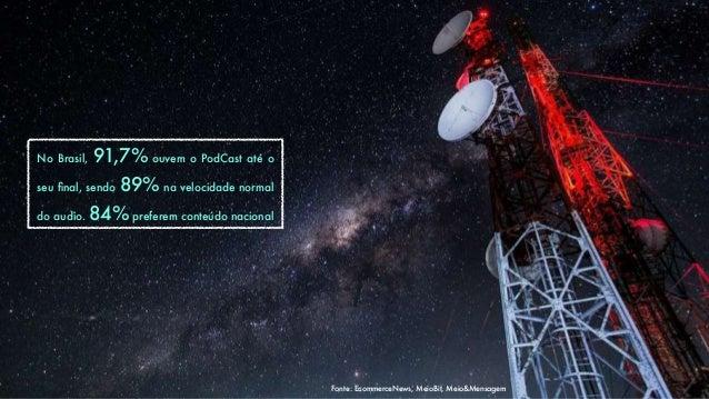 Fonte: EcommerceNews, MeioBit, Meio&Mensagem No Brasil, 91,7% ouvem o PodCast até o seu final, sendo 89% na velocidade norm...