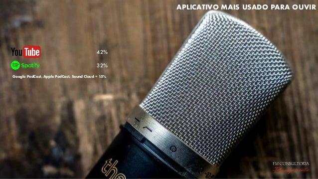 APLICATIVO MAIS USADO PARA OUVIR 42% 32% Google PodCast, Apple PodCast, Sound Cloud = 15% FM CONSULTORIA Planejamento