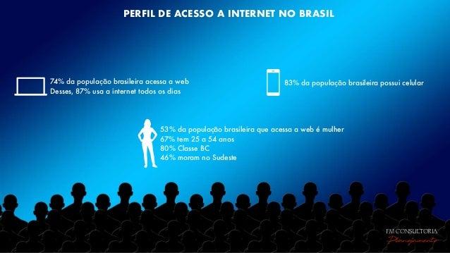 74% da população brasileira acessa a web Desses, 87% usa a internet todos os dias 83% da população brasileira possui celul...