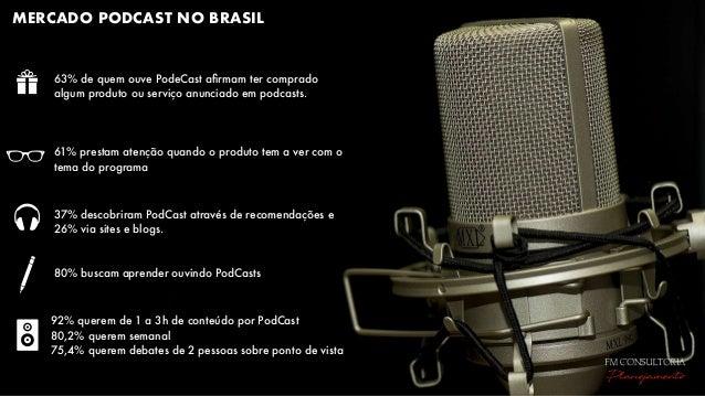MERCADO PODCAST NO BRASIL 63% de quem ouve PodeCast afirmam ter comprado algum produto ou serviço anunciado empodcasts. 61...