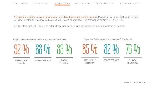 Cel raportu i definicje  Dwa pokolenia w jednym  Kim są polscy milenialsi T  Polscy milenialsi W sieci Polscy milenialsi i...