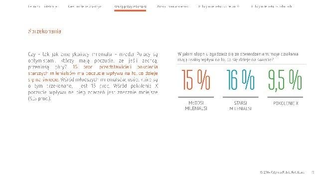 Cel raportu i definicje Dwa pokolenia wjednym Kim są polscy milenialsi  #przekonania  Czy - tak jak amerykańscy milenialsi...