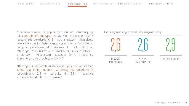 Cel raportu i definicje Dwa pokolenia wjednym Kim są polscy milenialsi T  Z badania wynika,  że popularnym żródłem informa...
