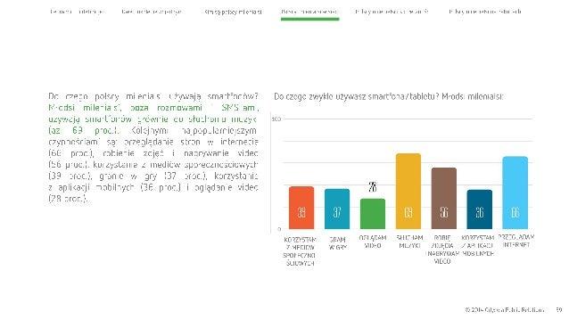 Cel raportu i definicje Dwa pokolenia wjednym Kim są polscy milenialsi  Do czego polscy milenialsi używają smartfonów?  Mł...