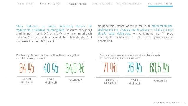 Cel raportu l definicje Dwa pokolenia wjednym Kim są polscy milenialsi  Starsi milenialsi są także najbardziej skłonni do ...
