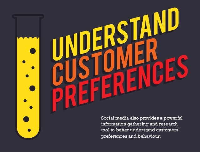 OMG ROI! How Social Media Can Improve Your Marketing ROI slideshare Social media also provides a powerful information gathering and research tool to better understand customers' preferences ... - 웹