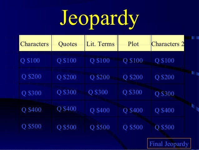 JeopardyCharacters   Quotes   Lit. Terms    Plot    Characters 2Q $100       Q $100    Q $100      Q $100    Q $100Q $200 ...