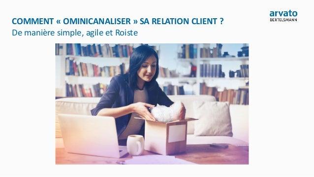 COMMENT « OMINICANALISER » SA RELATION CLIENT ? De manière simple, agile et Roiste