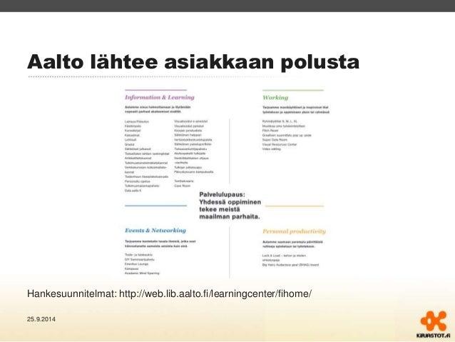 Aalto lähtee asiakkaan polusta  Hankesuunnitelmat: http://web.lib.aalto.fi/learningcenter/fihome/  25.9.2014