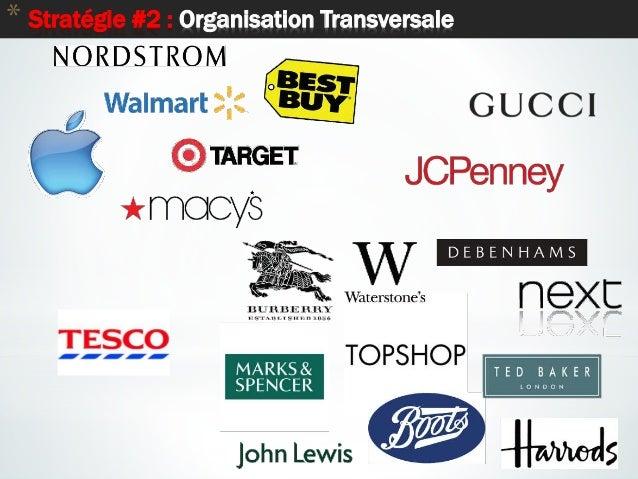 14 * Stratégie #2 : Organisation Transversale