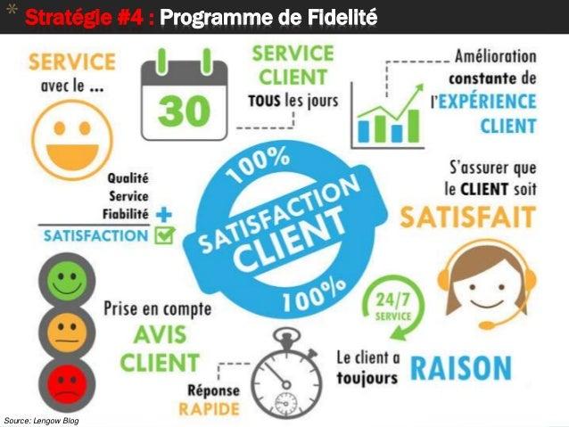 * Stratégie #4 : Programme de Fidelité Source: Lengow Blog