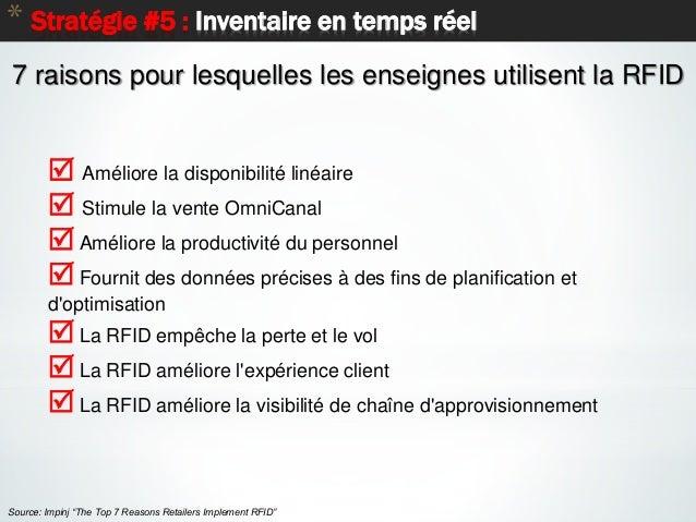 * Stratégie #5 : Inventaire en temps réel 7 raisons pour lesquelles les enseignes utilisent la RFID  Améliore la disponib...
