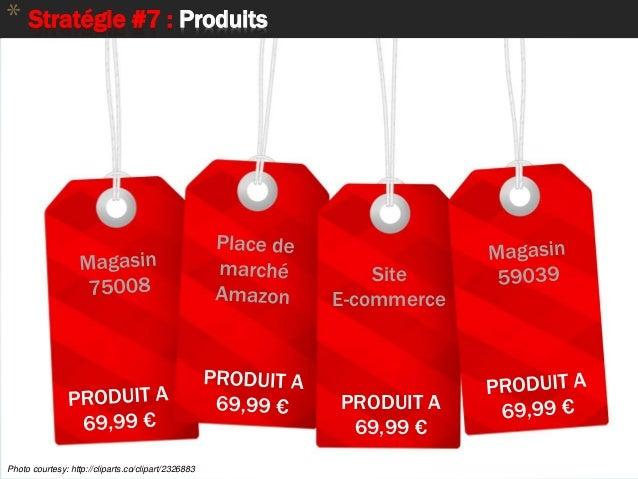 * Stratégie #7 : Produits 30 PRODUIT A 69,99 € Site E-commerce Photo courtesy: http://cliparts.co/clipart/2326883