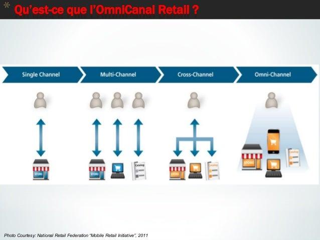 """4 * Qu'est-ce que l'OmniCanal Retail ? Photo Courtesy: National Retail Federation """"Mobile Retail Initiative"""", 2011"""