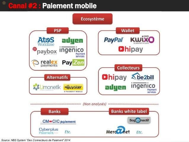 """* Canal #2 : Paiement mobile Source: NBS System """"Des Connecteurs de Paiement"""" 2014"""