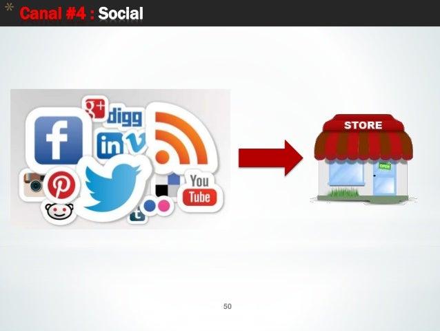 50 * Canal #4 : Social 50