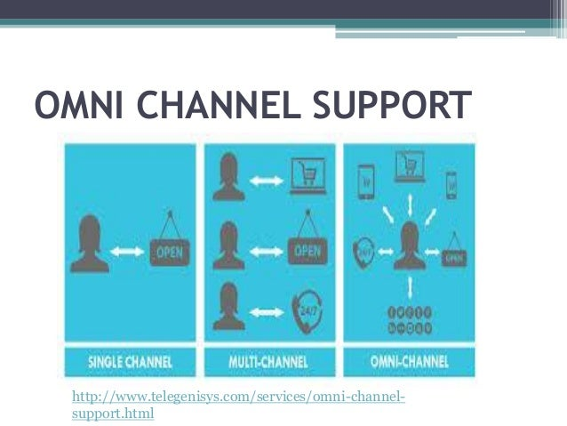 Omni Channel Marketing Support
