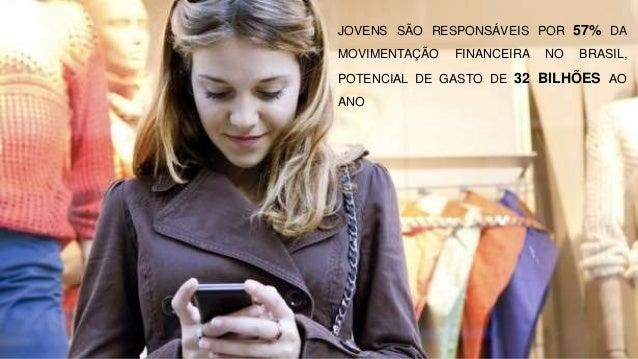 JOVENS SÃO RESPONSÁVEIS POR 57% DA MOVIMENTAÇÃO FINANCEIRA NO BRASIL, POTENCIAL DE GASTO DE 32 BILHÕES AO ANO