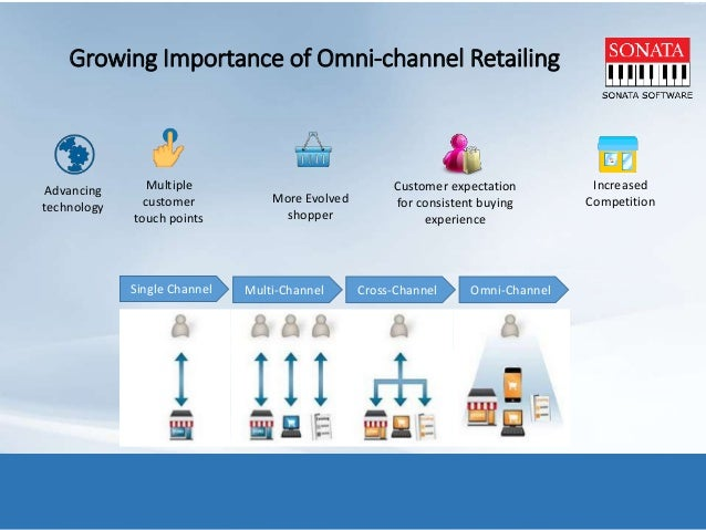 Omni-channel retail : The new normal Slide 2
