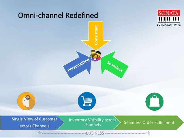Omni-channel retail : The new normal Slide 3