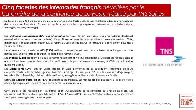 L'édition d'avril 2014 du baromètre de la confiance de La Poste réalisée par TNS Sofres dresse une typologie des internaut...